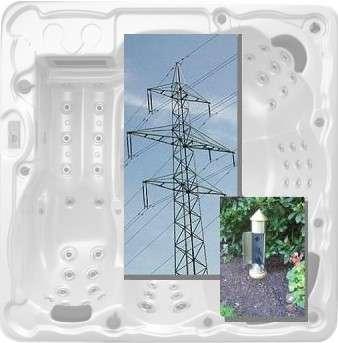 FAQ Energie